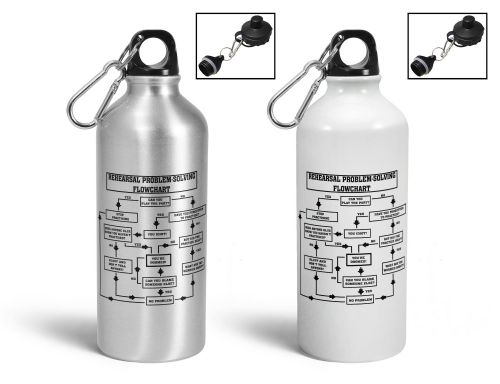 Rehearsal Problem Solving Flowchart Novelty Gift Funny Music Aluminium Sports Water Bottle / Canteen